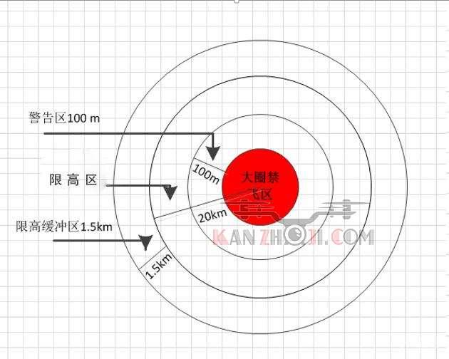 小米无人机解决ios9部分app闪退,发布新禁飞区固件
