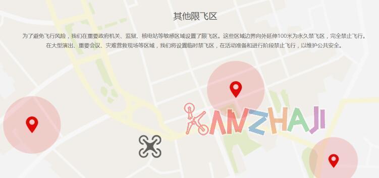 关于深圳市临时禁飞的通知